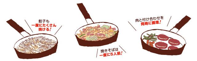 餃子 一度にたくさん焼ける 焼きそば 5人前 同時調理
